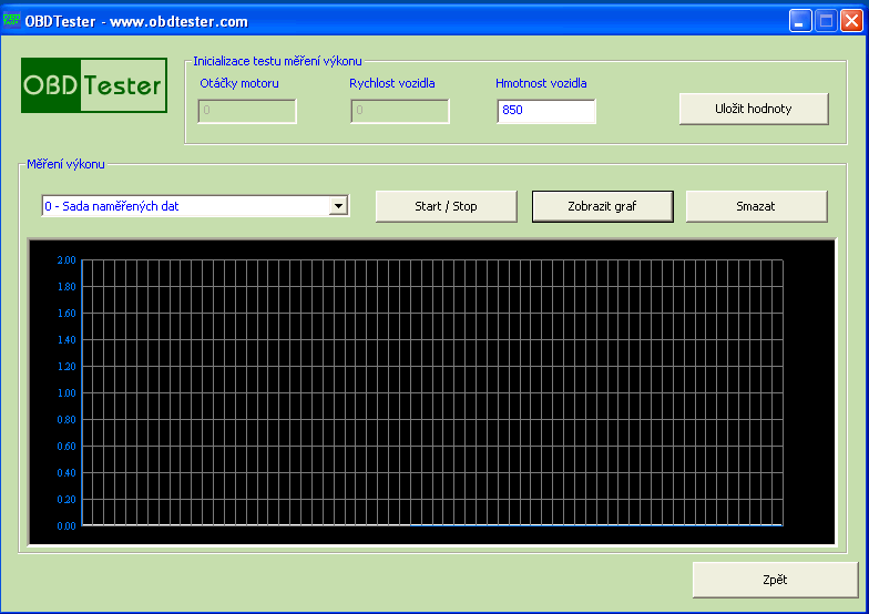 czobdtester11: OBD-II diagnostic program screenshot