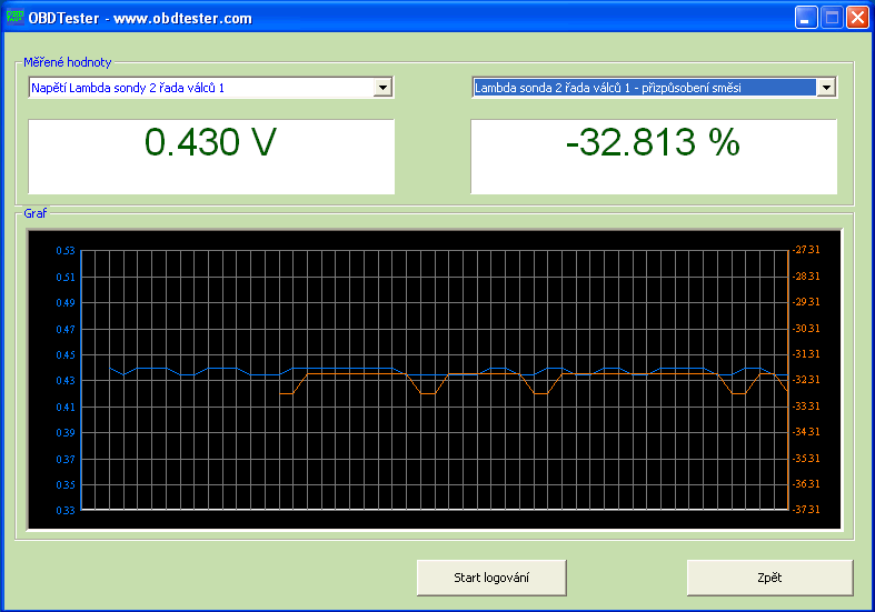 czobdtester6: OBD-II diagnostic program screenshot