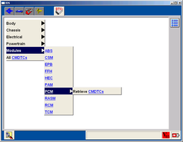 Compare FoCOM and Ford IDS functions